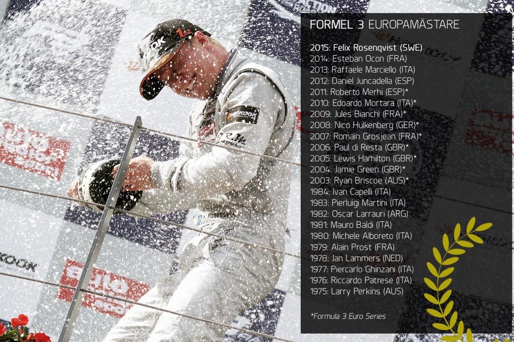 Formel 3 - Europamästare