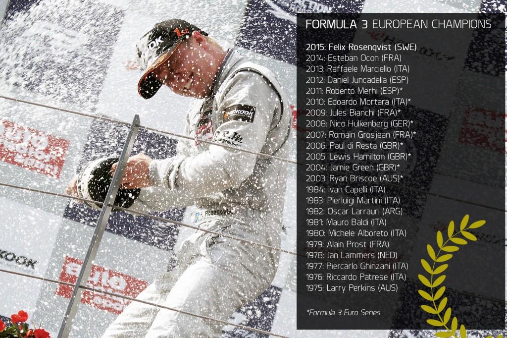 Formula 3 - European Champions